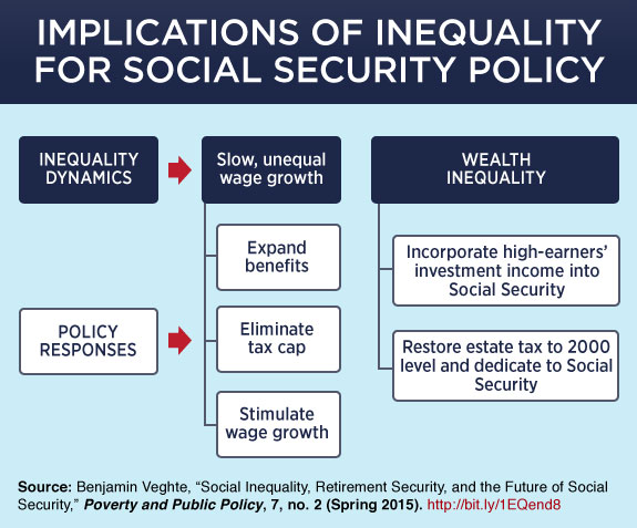 social security coverage tanzania Social protection policy analysis, tanzania  2 social protection in the  tanzanian context   insurance fund (nhif) and coverage continues.