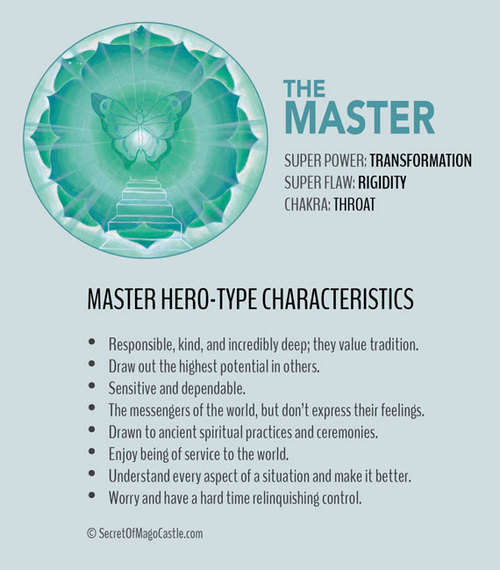 2015-02-26-6HeroTypes_Master.jpg