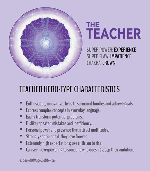 2015-02-26-6HeroTypes_Teacher.jpg