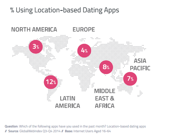 Location based hookup apps