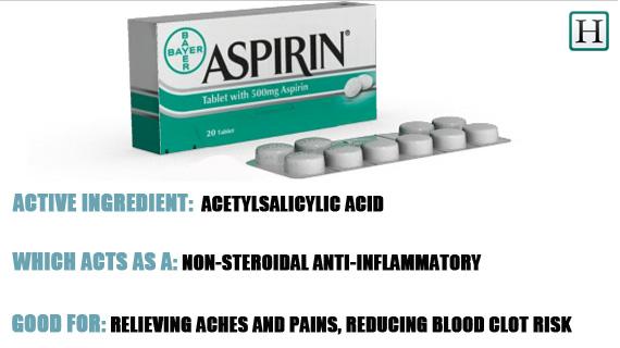 2015-03-05-1425583256-2583522-aspirin.jpg