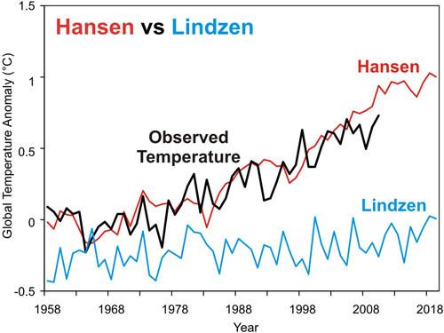 2015-03-05-1425597117-8031387-Hansen_vs_Lindzen_500.jpg
