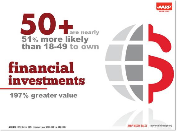 2015-03-06-1425678257-3577211-Financialinvestments.JPG