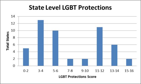 2015-03-10-1426017443-4714610-LGBTProtections.png