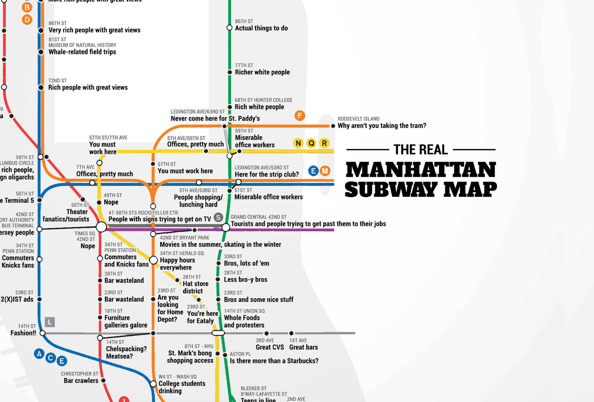 Real Subway Map Nyc.The Real Manhattan Subway Map Huffpost Life