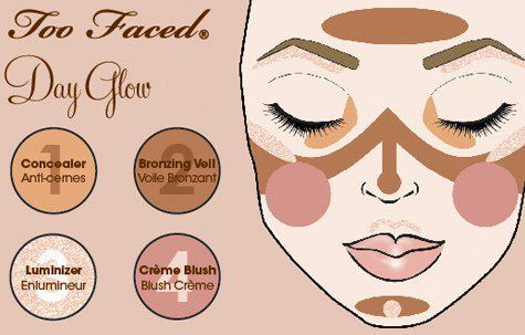 Put Your Best Face Forward: 3 Steps to Contouring Like the Pros ...