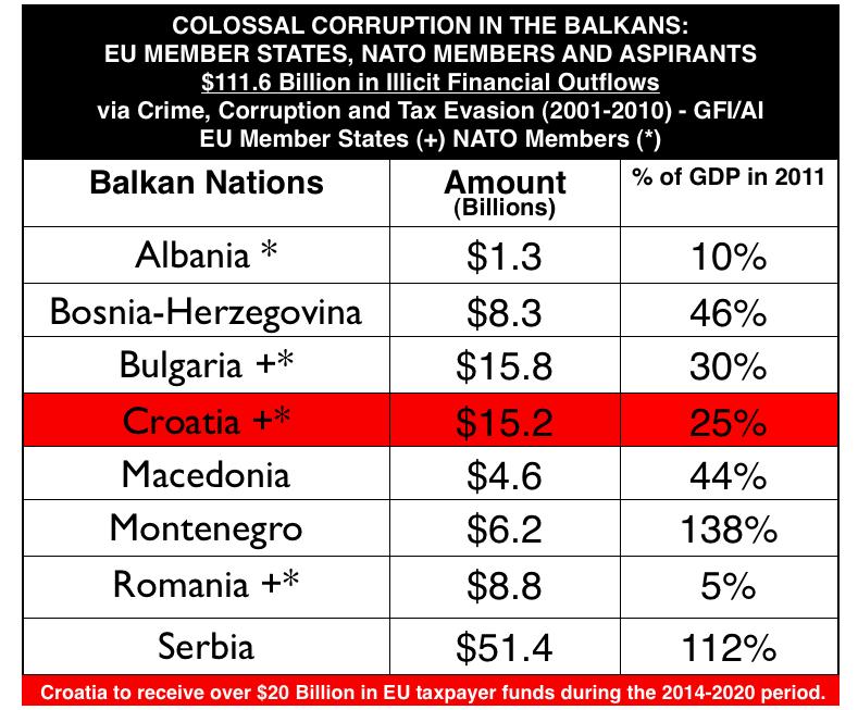 Corrupt Politicians 2015 Corrupt Politicians And