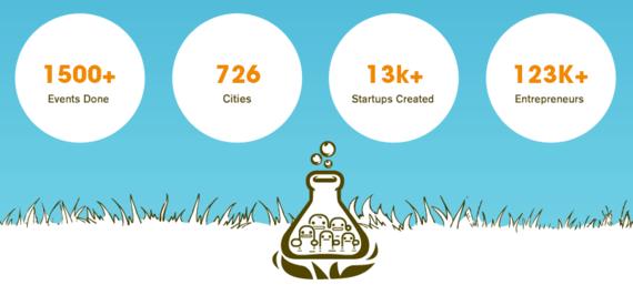 2015-03-30-1427708583-6129055-StartupWeekend.png
