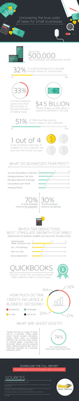 2015-03-30-1427720791-1013281-taxinfographic0315.jpeg