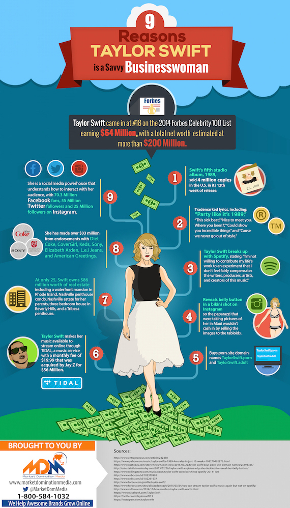 2015-04-01-1427902717-869548-IsTaylorSwiftaSavvyBusinesswomanVery.Infographic.jpg