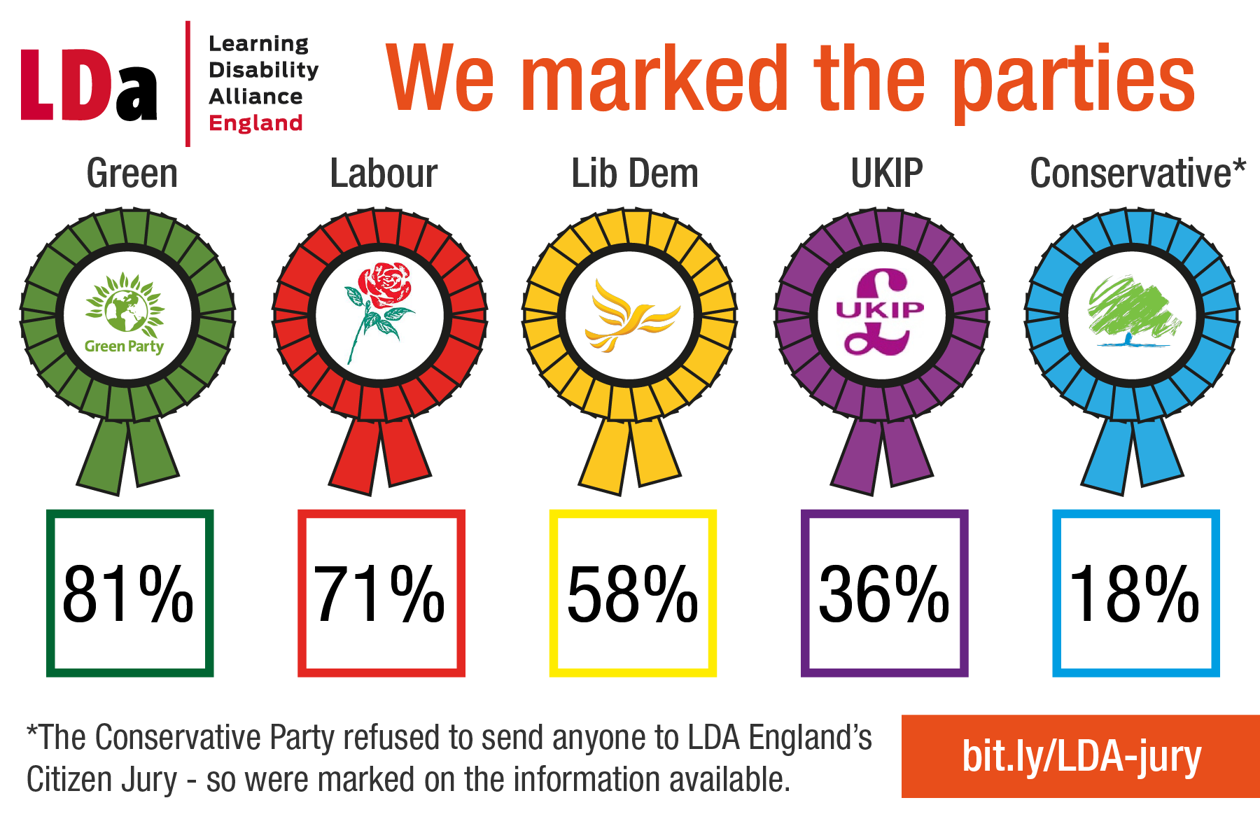 the benefits of political parties in the modern british politics Political party according to our new poll a quarter of the british public think we would be better off with no parties at all perhaps it's not surprising that many of the thinkers in and around would be covered by a new public benefit status that would provide tax relief for public by a winning party in a modern british election.