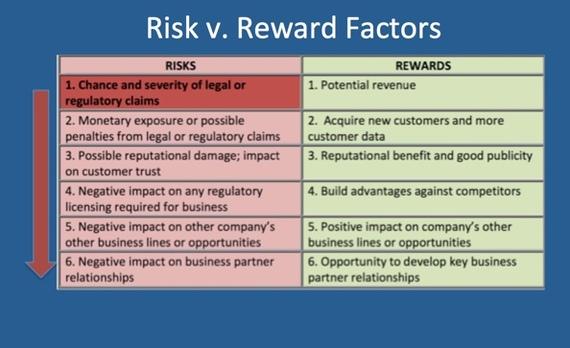 2015-04-05-1428266153-402517-Riskv.RewardFactorswitharrow.jpg