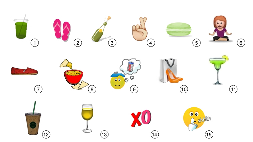 15 Crucial Emojis That Are Still Missing