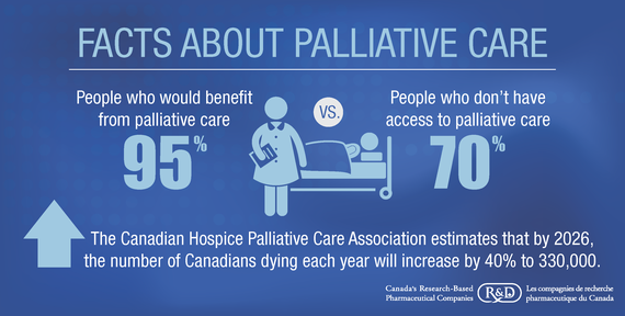 2015-04-13-1428946556-2140779-PalliativeCare_graphic_larger_r.png