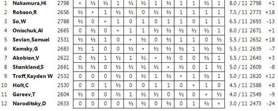 2015-04-14-1429031435-7159258-USstandingsfinal02.jpg