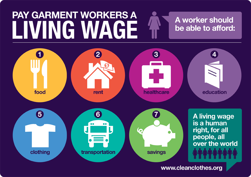 Wage levels and wage-fixing mechanisms that provide a living wage floor for workers, while complying with national wage regulations (such as the minimum wage, payment of wages, overtime payments, provision of paid holidays and social insurance payments), ensure proper wage adjustments and lead to balanced wage developments in the company (with regard to wage disparity, skills, individual and .