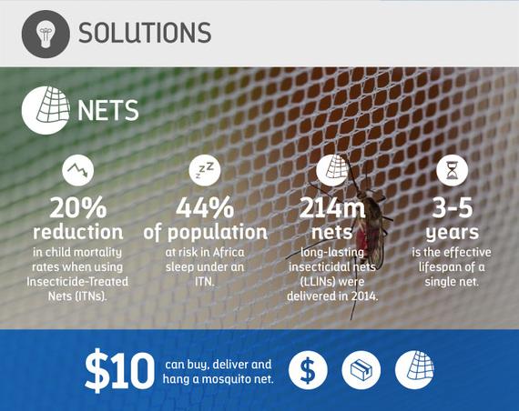 2015-04-22-1429714518-9146577-solutions.jpg