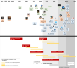 2015-04-22-1429716519-5005200-Learning_Chart.png
