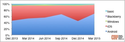 2015-04-22-1429718916-5096367-chart1.jpg