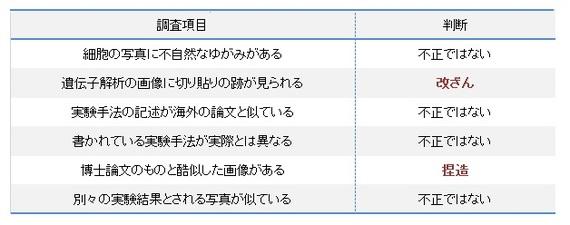 2015-04-24-1429843404-5731920-20150424synodos2_kayukawa2.jpg