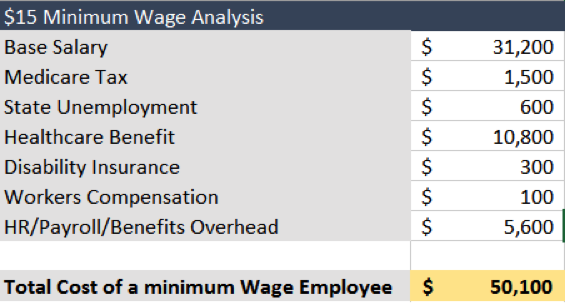 2015-04-27-1430148820-6845775-wages.png