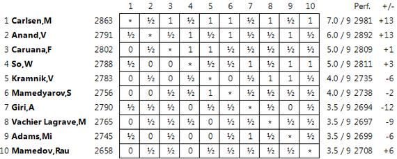 2015-04-27-1430159370-7537538-standingsfinal.png