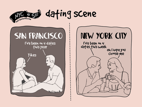 Dating in your 30s in san francisco