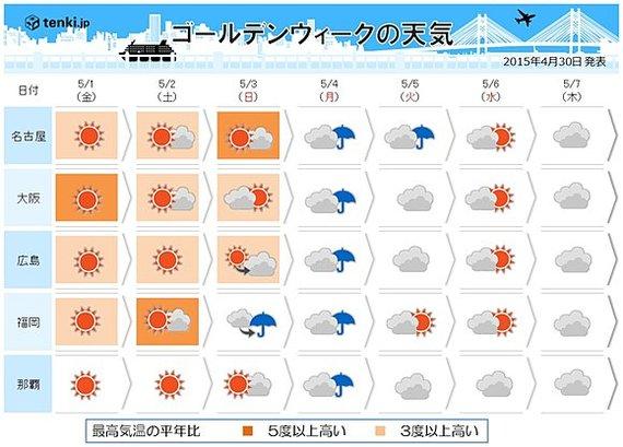 2015-05-01-1430443947-3440539-20150501tenki_fukami2_large1.jpg