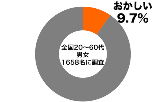 2015-05-02-1430571290-7053063-0502_sirabee_02.png