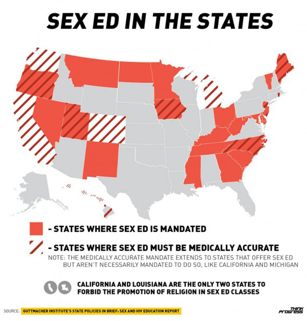 History Of Sex Education In The United States 38