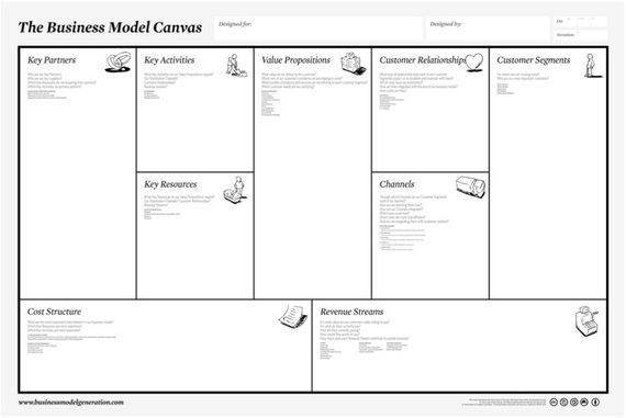 2015-05-06-1430932877-5047512-businessmodelcanvas.jpg