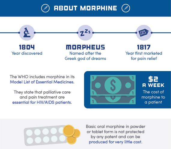 2015-05-11-1431343665-2066155-aboutmorphine.jpg