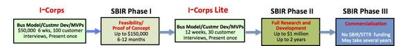 2015-05-12-1431439887-7160161-icorpsliteplussbir.jpg