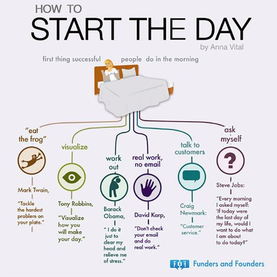 ways to start