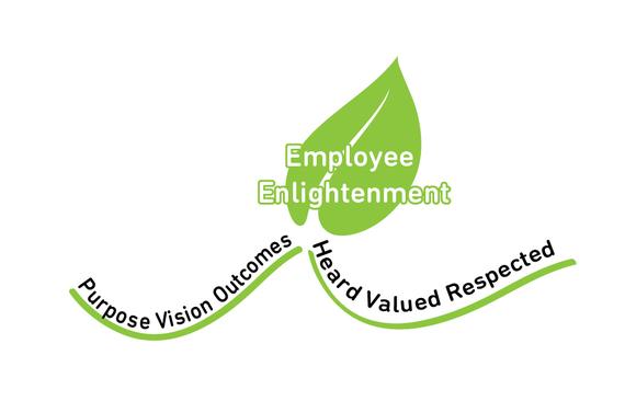 2015-05-17-1431905054-6008823-intertwine_employee_enlightenment_image.jpg