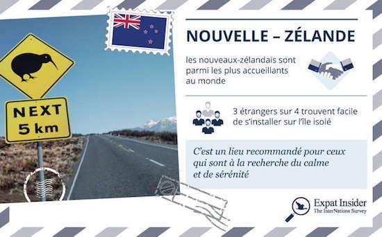 2015-05-19-1432067649-3137492-InterNations_Bienvenueen2015__Image_Nouvelle_Zelande.JPG
