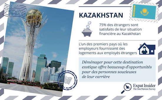 2015-05-19-1432067825-5344509-InterNations_Bienvenueen2015__Image_Kazakhstan.JPG
