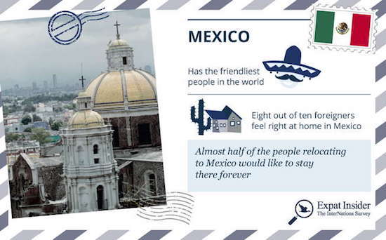 2015-05-19-1432068407-6737154-InterNations_Welcome2015_Graphic_Mexico.JPG