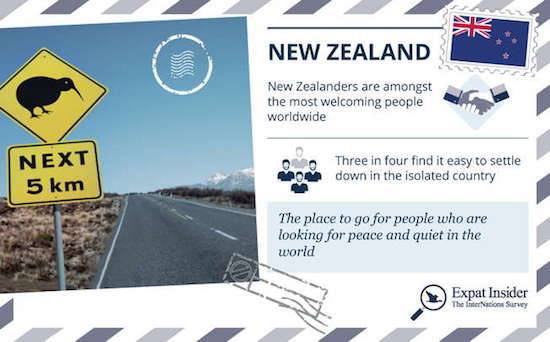 2015-05-19-1432068461-6973119-InterNations_Welcome2015_Graphic_NewZealand.JPG