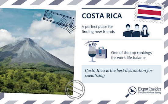 2015-05-19-1432068516-2471182-InterNations_Welcome2015_Graphic_CostaRica.JPG