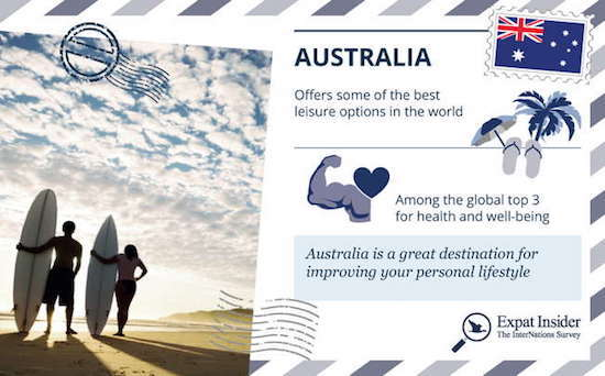 2015-05-19-1432068541-9260036-InterNations_Welcome2015_Graphic_Australia.JPG