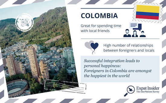 2015-05-19-1432068574-1076084-InterNations_Welcome2015_Graphic_Colombia.JPG