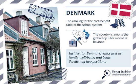 2015-05-19-1432068636-2396941-InterNations_Welcome2015_Graphic_Denmark.JPG