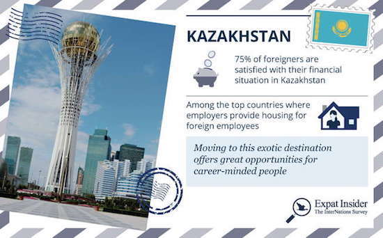 2015-05-19-1432068664-2956418-InterNations_Welcome2015_Graphic_Kazakhstan.JPG