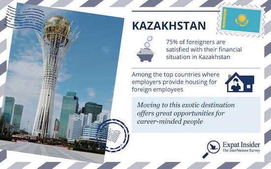 2015-05-19-1432068664-2956418-InterNations_Welcome2015_Graphic_Kazakhstan.JPG