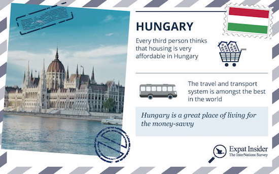 2015-05-19-1432068694-2555661-InterNations_Welcome2015_Graphic_Hungary.JPG