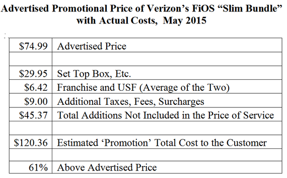 2015-05-22-1432283930-3661783-VerizonFIOSmissingcosts.png