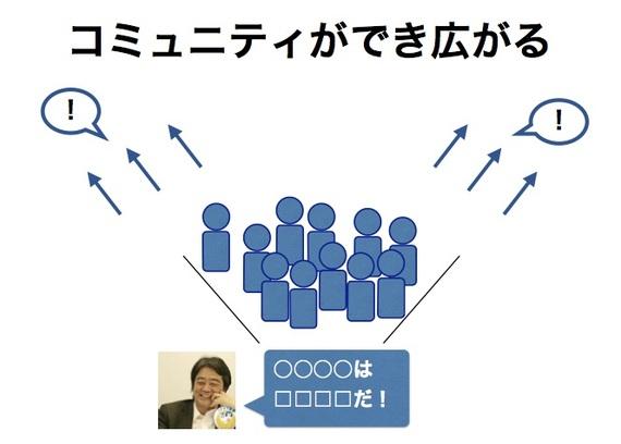 2015-05-24-1432487336-7633068-20150525_sakaiosamu_03.jpg