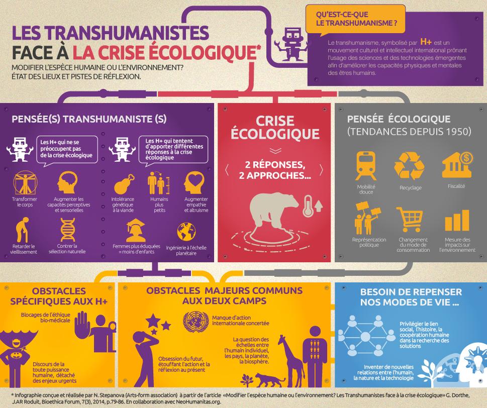 2015-05-26-1432632237-2952703-Transhumanistes_et_crise_ecologique_2015_02_06_WEB.png