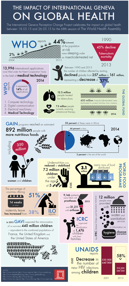 2015-05-27-1432734477-2880421-Health_Infograph_final_eng.png